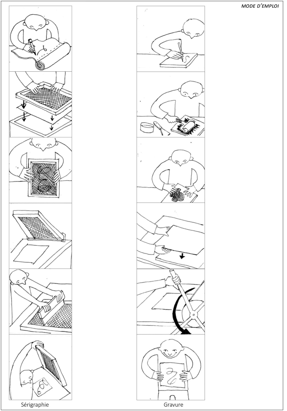 mat riel et mode d 39 emploi marie bonnin. Black Bedroom Furniture Sets. Home Design Ideas